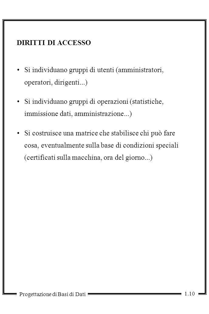 1.10 Progettazione di Basi di Dati DIRITTI DI ACCESSO Si individuano gruppi di utenti (amministratori, operatori, dirigenti...) Si individuano gruppi di operazioni (statistiche, immissione dati, amministrazione...) Si costruisce una matrice che stabilisce chi può fare cosa, eventualmente sulla base di condizioni speciali (certificati sulla macchina, ora del giorno...)