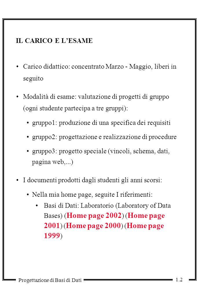 1.2 Progettazione di Basi di Dati IL CARICO E L'ESAME Carico didattico: concentrato Marzo - Maggio, liberi in seguito Modalità di esame: valutazione di progetti di gruppo (ogni studente partecipa a tre gruppi): gruppo1: produzione di una specifica dei requisiti gruppo2: progettazione e realizzazione di procedure gruppo3: progetto speciale (vincoli, schema, dati, pagina web,...) I documenti prodotti dagli studenti gli anni scorsi: Nella mia home page, seguite I riferimenti: Basi di Dati: Laboratorio (Laboratory of Data Bases) ( Home page 2002 ) ( Home page 2001 ) ( Home page 2000 ) ( Home page 1999 )