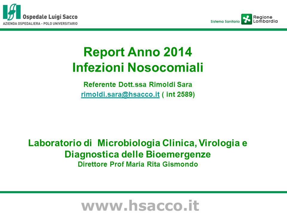 www.hsacco.it Report Anno 2014 Infezioni Nosocomiali Referente Dott.ssa Rimoldi Sara rimoldi.sara@hsacco.itrimoldi.sara@hsacco.it ( int 2589) Laborato