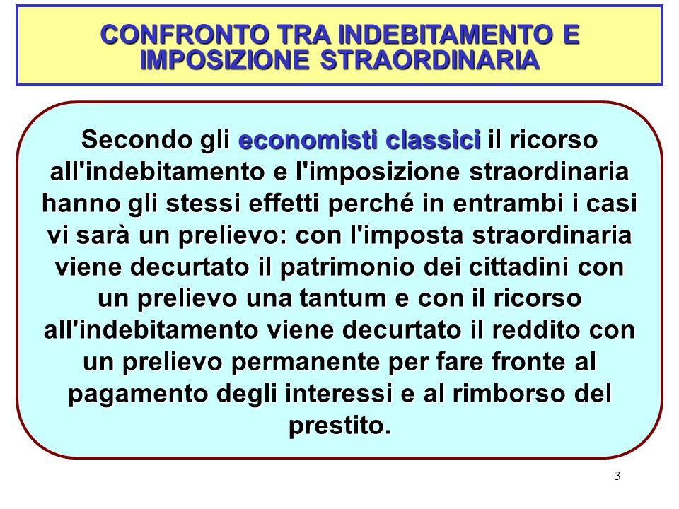 3 CONFRONTO TRA INDEBITAMENTO E IMPOSIZIONE STRAORDINARIA Secondo gli economisti classici il ricorso all'indebitamento e l'imposizione straordinaria h