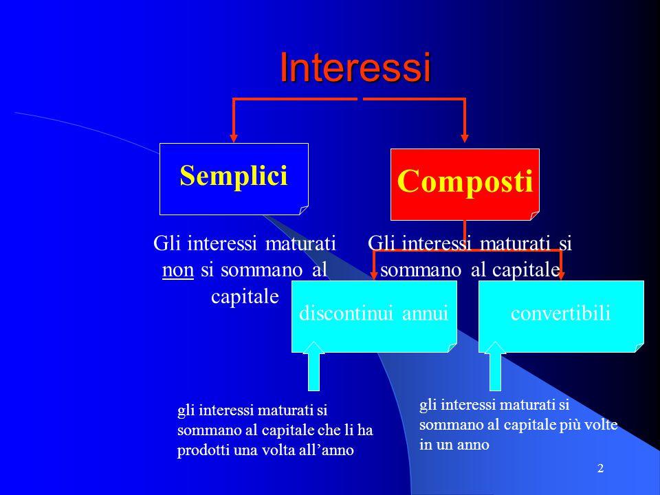 2 Interessi Semplici Composti discontinui annuiconvertibili gli interessi maturati si sommano al capitale che li ha prodotti una volta all'anno gli in