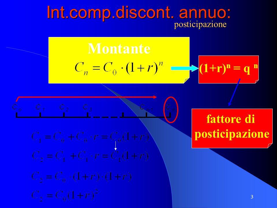 4 Capitale iniziale Int.comp.discont. annuo: fattore di anticipazione anticipazione