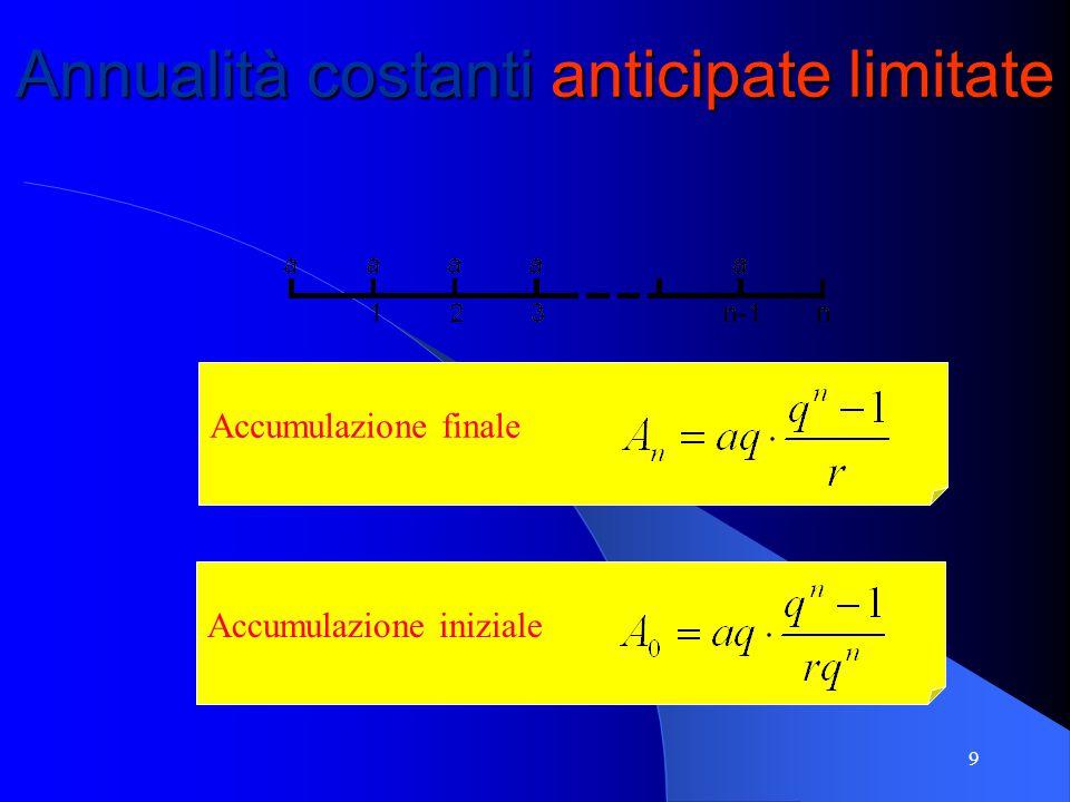10 Annualità costanti posticipate illimitate I termini entro le parentesi sono una progressione geometrica crescente di ragione q.