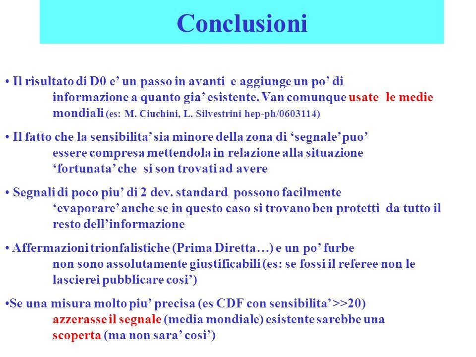 Conclusioni Il risultato di D0 e' un passo in avanti e aggiunge un po' di informazione a quanto gia' esistente.
