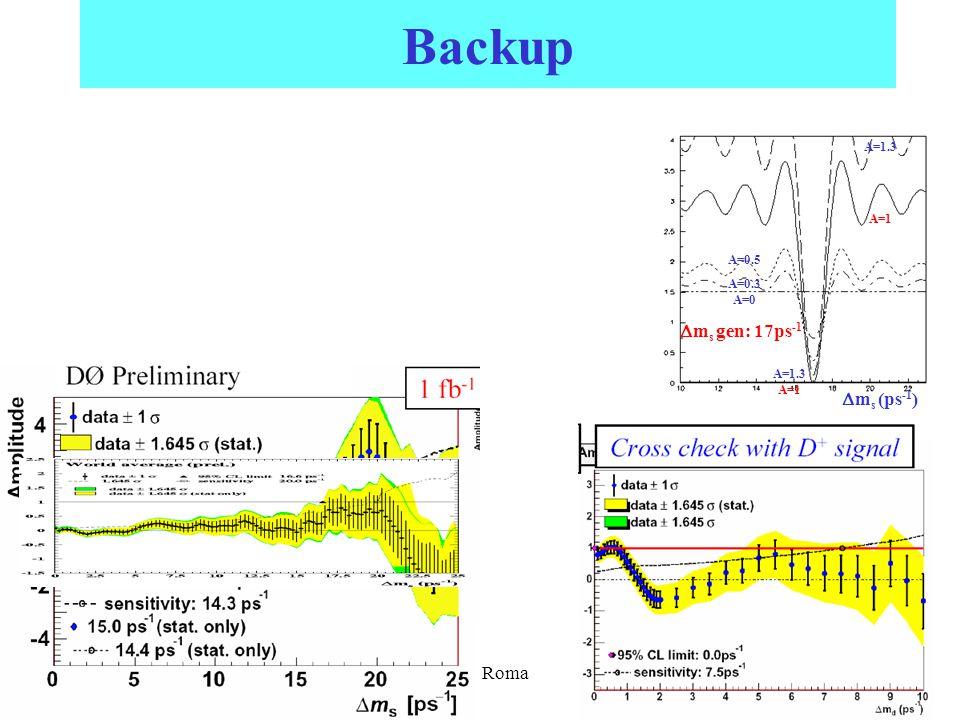 4/04/2006CSN1 Roma12 Backup  m s (ps -1 ) A=0.5 A=0.3 A=0 A=1.3 A=1 A=1.3 A=1  m s gen: 17ps -1