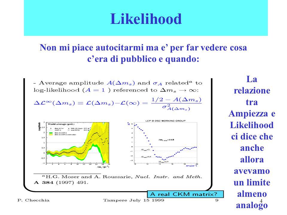 4/04/2006CSN1 Roma4 Likelihood Non mi piace autocitarmi ma e' per far vedere cosa c'era di pubblico e quando: La relazione tra Ampiezza e Likelihood ci dice che anche allora avevamo un limite almeno analogo