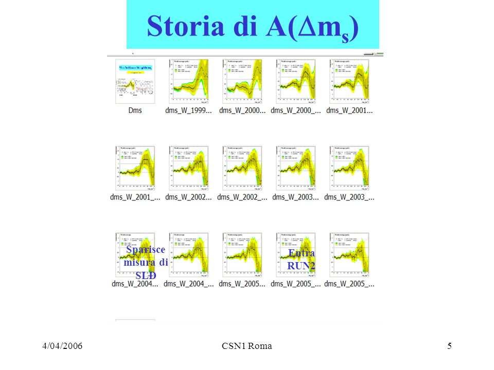 4/04/2006CSN1 Roma5 Storia di A(  m s ) Sparisce misura di SLD Entra RUN2