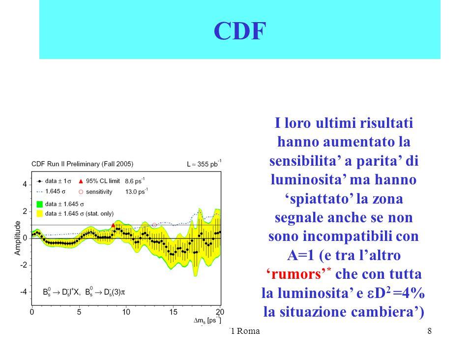 4/04/2006CSN1 Roma8 CDF I loro ultimi risultati hanno aumentato la sensibilita' a parita' di luminosita' ma hanno 'spiattato' la zona segnale anche se non sono incompatibili con A=1 (e tra l'altro 'rumors' * che con tutta la luminosita' e  D 2 =4% la situazione cambiera')