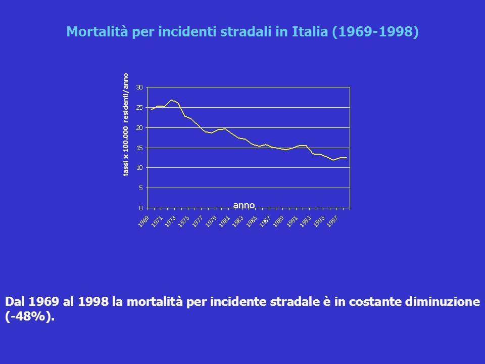 Dal 1969 al 1998 la mortalità per incidente stradale è in costante diminuzione (-48%). Mortalità per incidenti stradali in Italia (1969-1998) anno tas