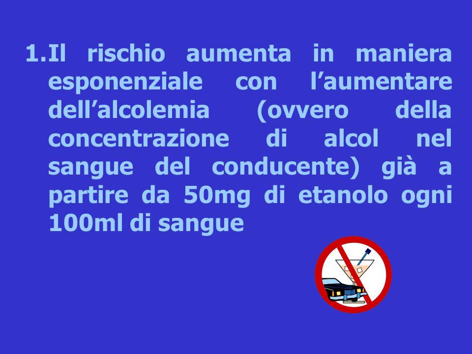 1.Il rischio aumenta in maniera esponenziale con l'aumentare dell'alcolemia (ovvero della concentrazione di alcol nel sangue del conducente) già a partire da 50mg di etanolo ogni 100ml di sangue