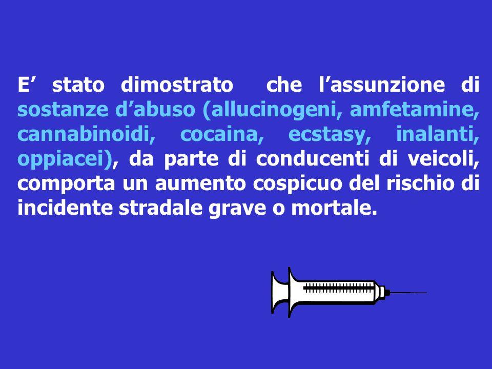 E' stato dimostrato che l'assunzione di sostanze d'abuso (allucinogeni, amfetamine, cannabinoidi, cocaina, ecstasy, inalanti, oppiacei), da parte di c