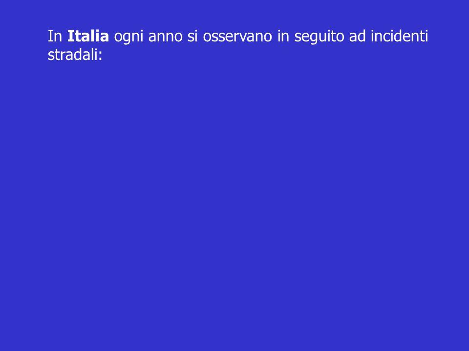 In Italia ogni anno si osservano in seguito ad incidenti stradali: