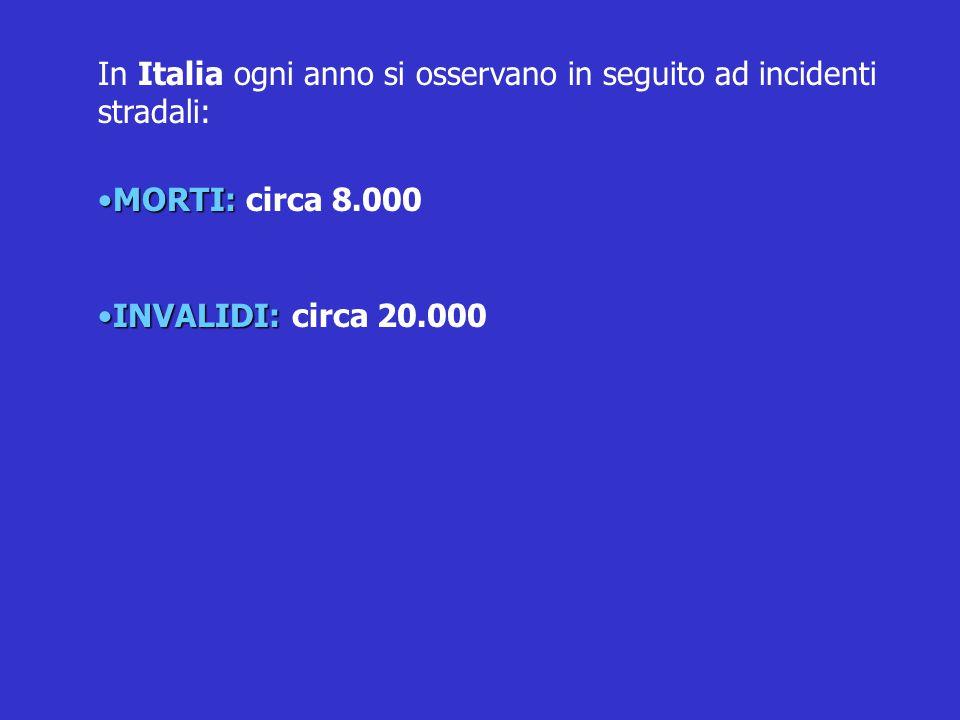 In Italia ogni anno si osservano in seguito ad incidenti stradali: MORTI:MORTI: circa 8.000 INVALIDI:INVALIDI: circa 20.000