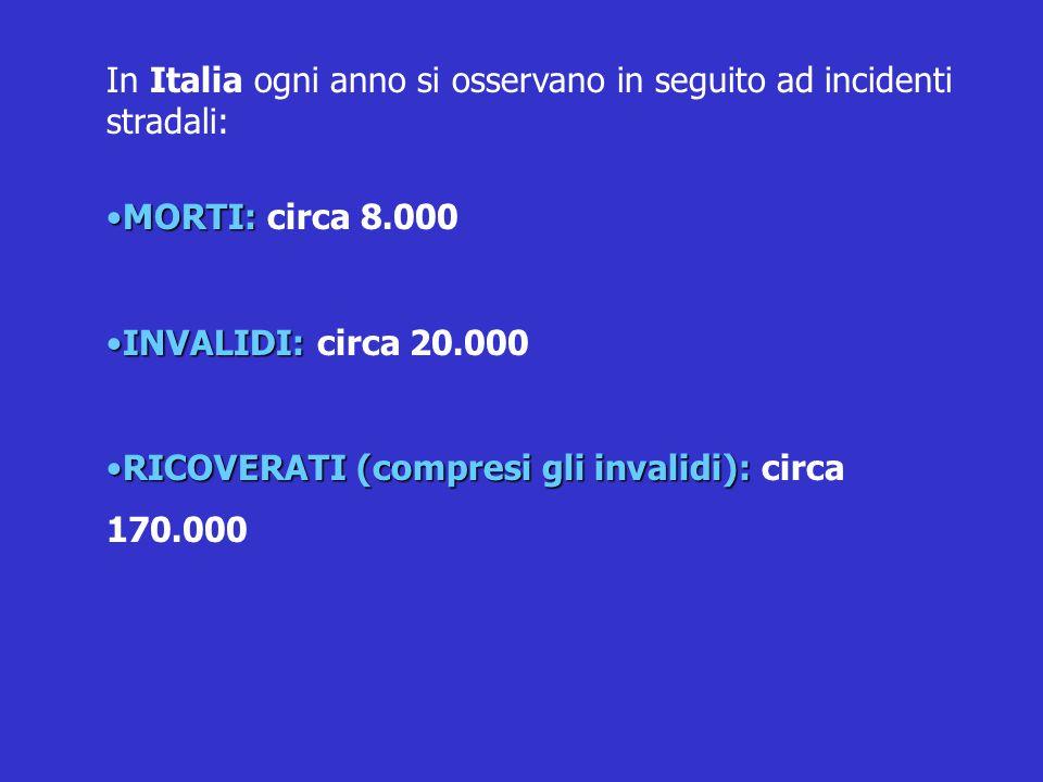 In Italia ogni anno si osservano in seguito ad incidenti stradali: MORTI:MORTI: circa 8.000 INVALIDI:INVALIDI: circa 20.000 RICOVERATI (compresi gli invalidi):RICOVERATI (compresi gli invalidi): circa 170.000