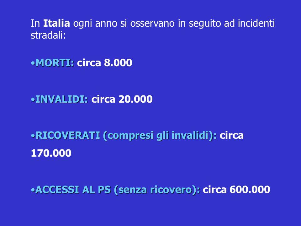 In Italia ogni anno si osservano in seguito ad incidenti stradali: MORTI:MORTI: circa 8.000 INVALIDI:INVALIDI: circa 20.000 RICOVERATI (compresi gli invalidi):RICOVERATI (compresi gli invalidi): circa 170.000 ACCESSI AL PS(senza ricovero):ACCESSI AL PS (senza ricovero): circa 600.000