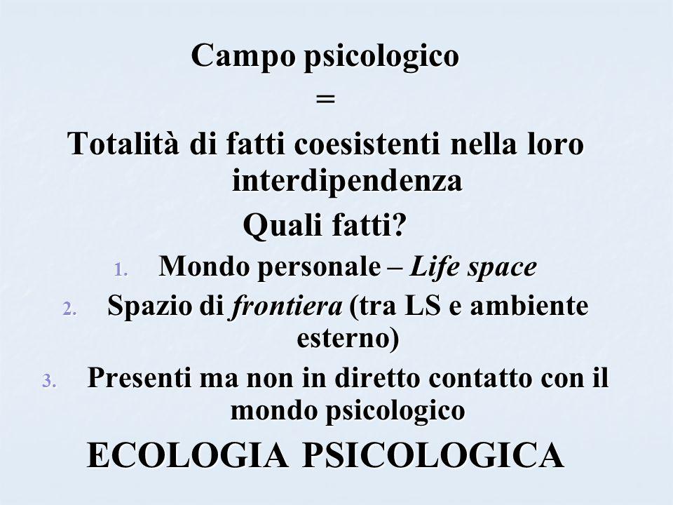 Campo psicologico = Totalità di fatti coesistenti nella loro interdipendenza Quali fatti.