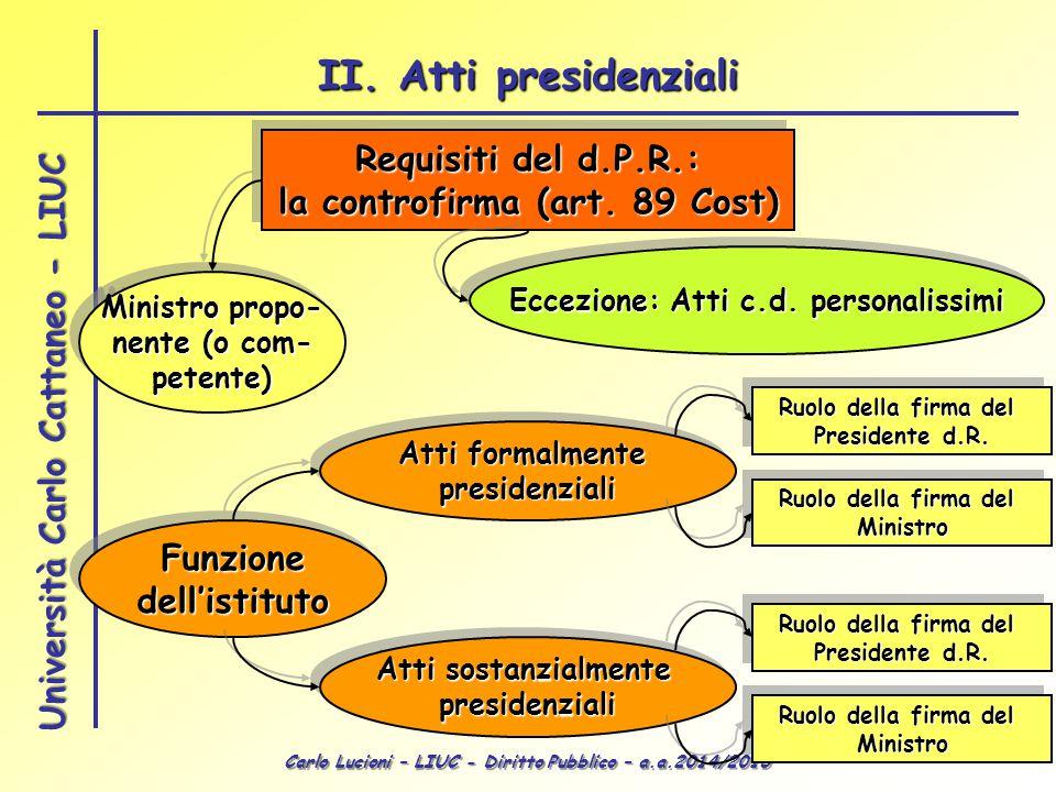 Carlo Lucioni – LIUC - Diritto Pubblico – a.a.2014/2015 Università Carlo Cattaneo - LIUC Presidente della Repubblica: a.