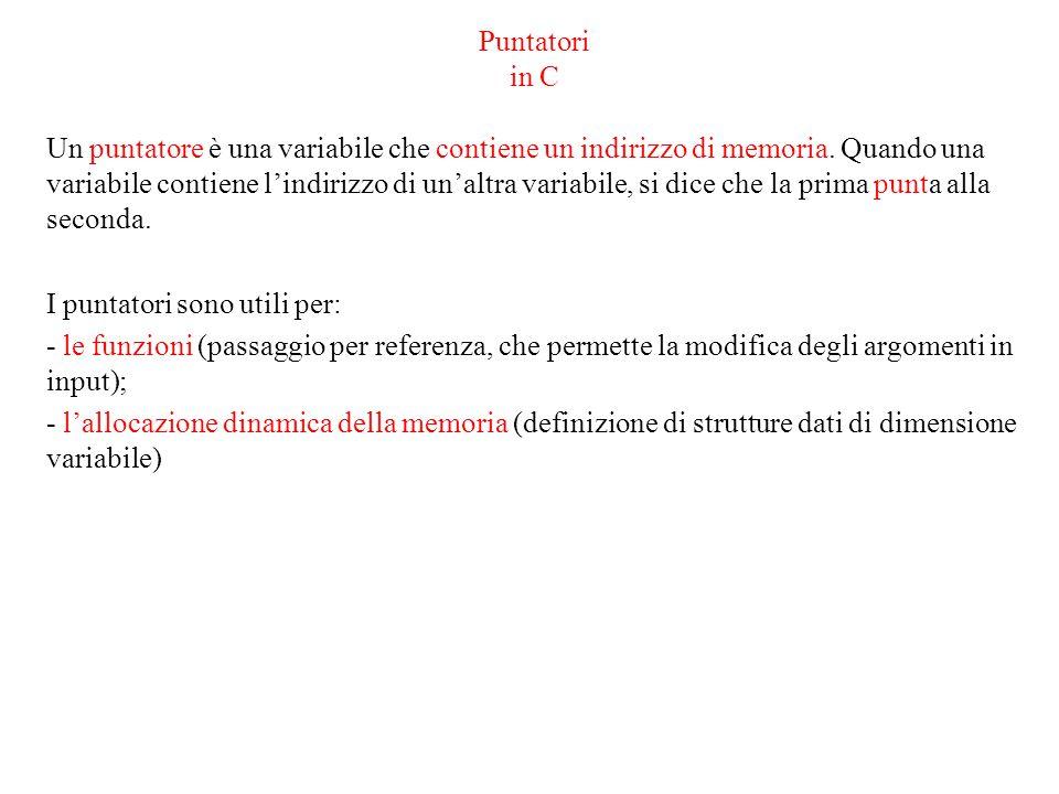 Puntatori in C Un puntatore è una variabile che contiene un indirizzo di memoria.