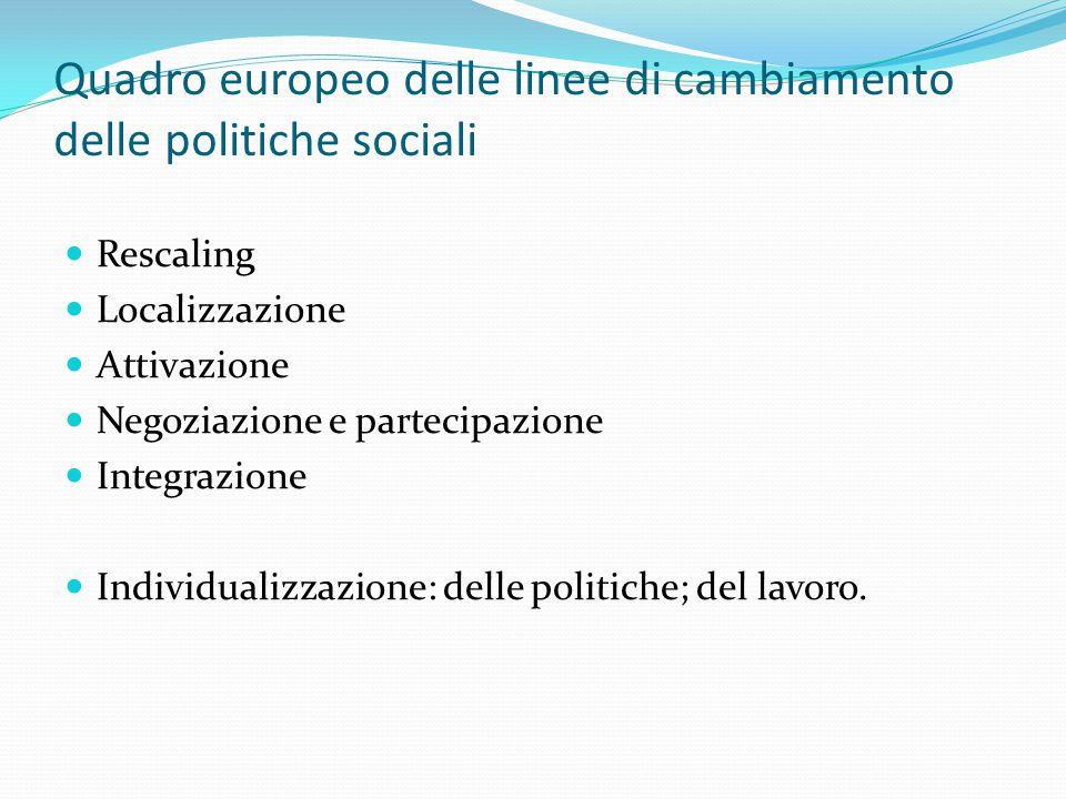 Quadro europeo delle linee di cambiamento delle politiche sociali Rescaling Localizzazione Attivazione Negoziazione e partecipazione Integrazione Individualizzazione: delle politiche; del lavoro.