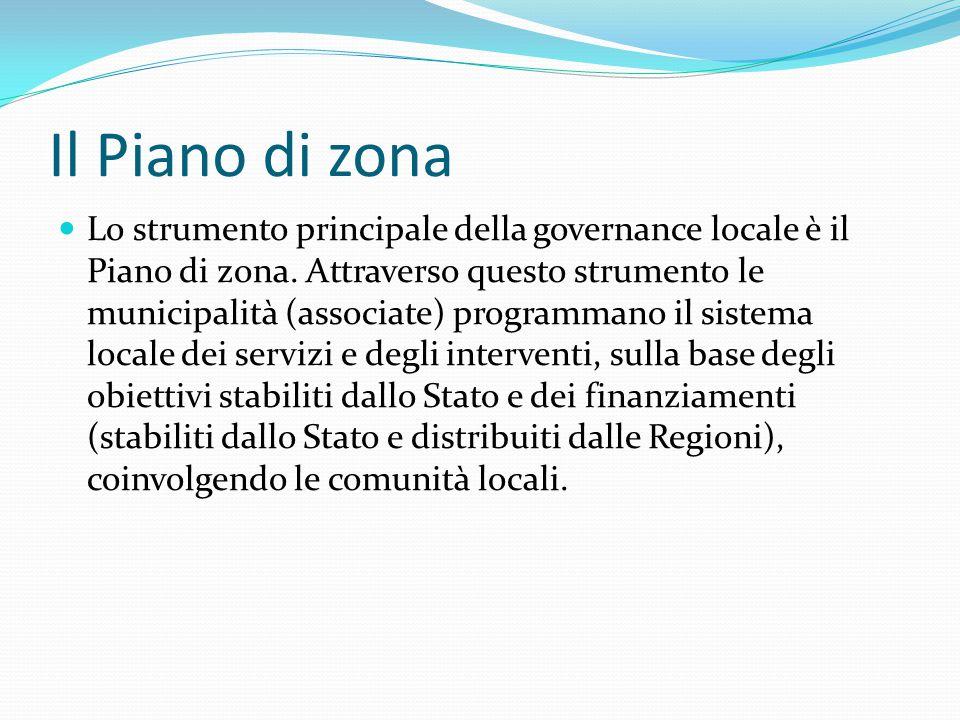 Il Piano di zona Lo strumento principale della governance locale è il Piano di zona.