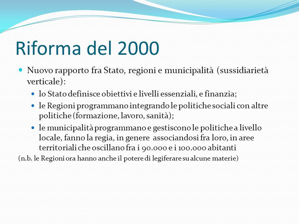 Riforma del 2000 Livelli essenziali Universalismo selettivo Servizi Rapporto fra soggetti pubblici e terzo settore/collettività locali/cittadini