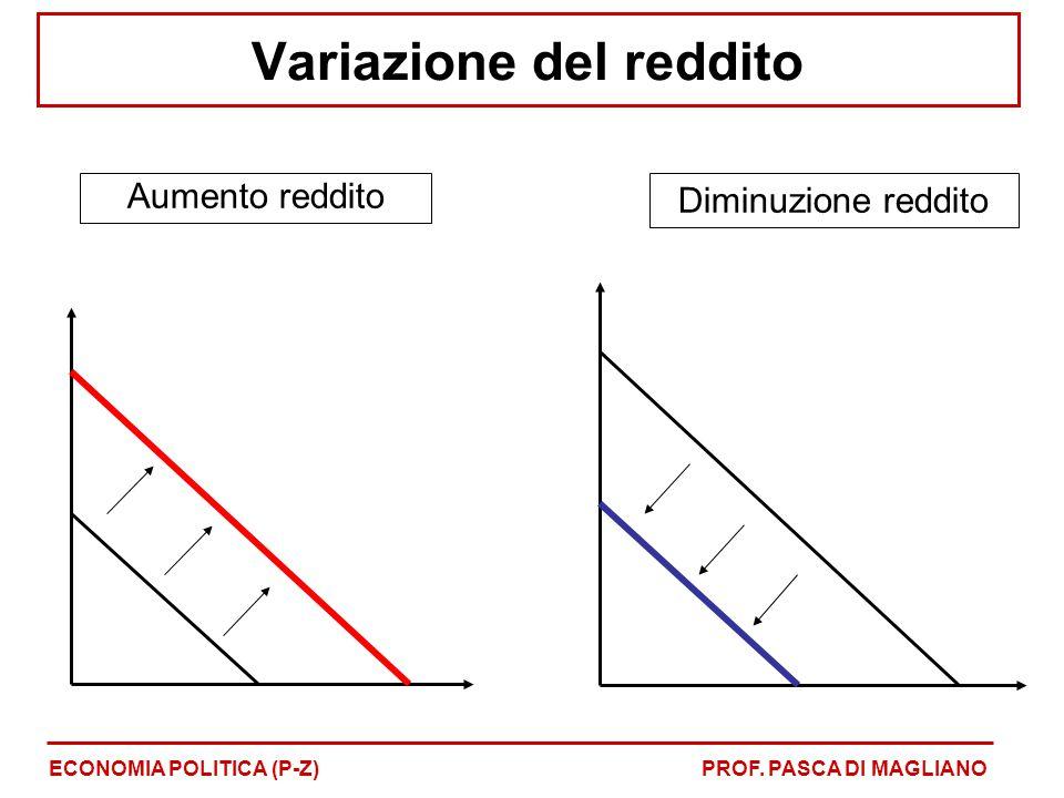 Variazione del reddito Aumento reddito ECONOMIA POLITICA (P-Z)PROF. PASCA DI MAGLIANO Diminuzione reddito