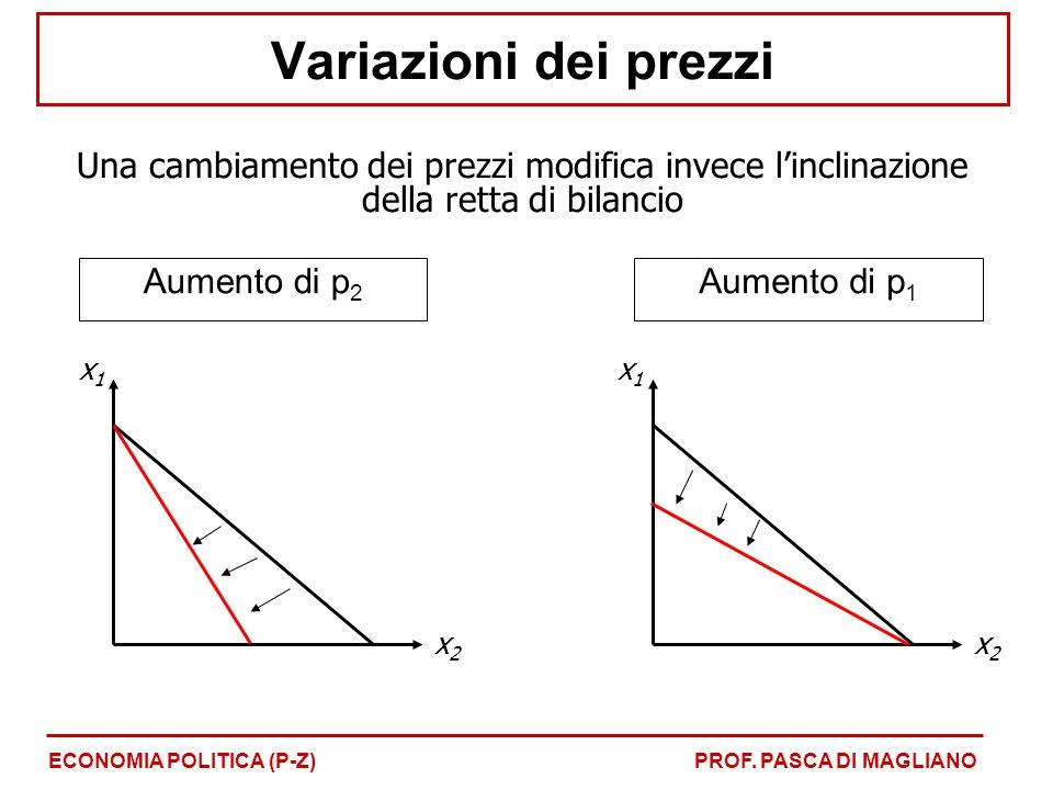 Variazioni dei prezzi Una cambiamento dei prezzi modifica invece l'inclinazione della retta di bilancio ECONOMIA POLITICA (P-Z)PROF. PASCA DI MAGLIANO