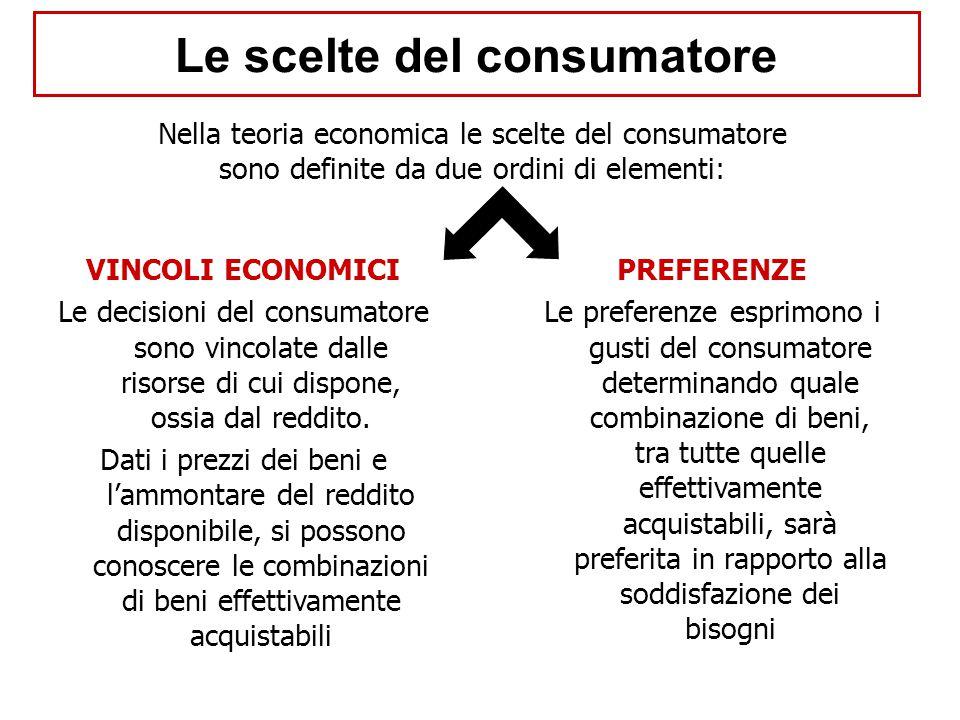 Nella teoria economica le scelte del consumatore sono definite da due ordini di elementi: VINCOLI ECONOMICI Le decisioni del consumatore sono vincolat