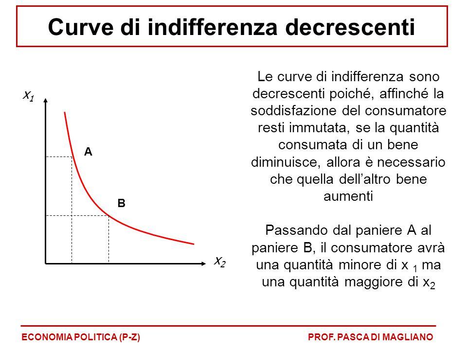 Curve di indifferenza decrescenti Le curve di indifferenza sono decrescenti poiché, affinché la soddisfazione del consumatore resti immutata, se la qu