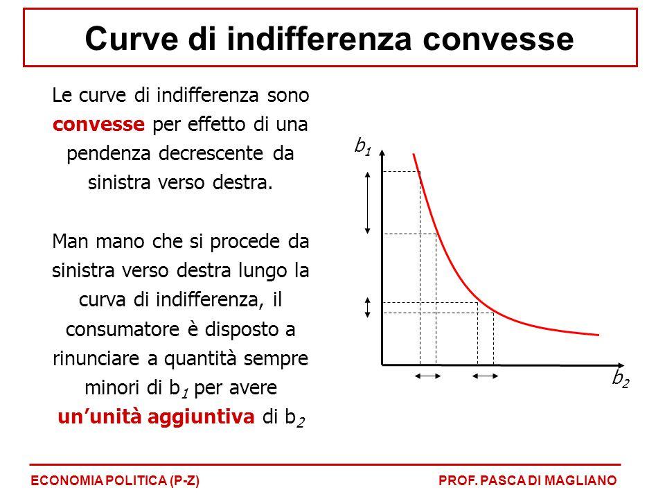 Le curve di indifferenza sono convesse per effetto di una pendenza decrescente da sinistra verso destra. Man mano che si procede da sinistra verso des