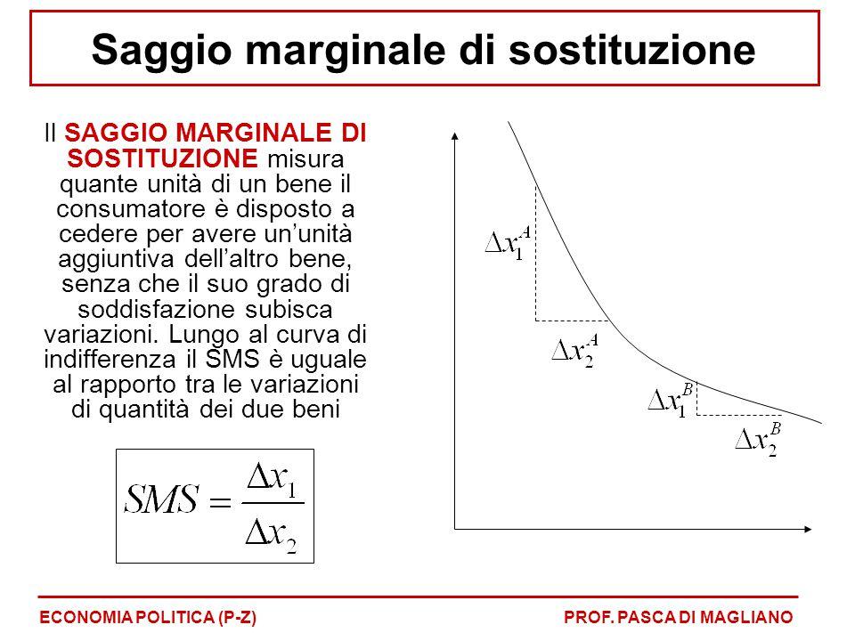 Saggio marginale di sostituzione ECONOMIA POLITICA (P-Z)PROF. PASCA DI MAGLIANO Il SAGGIO MARGINALE DI SOSTITUZIONE misura quante unità di un bene il