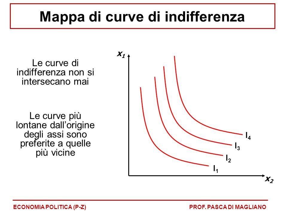 Le curve di indifferenza non si intersecano mai Le curve più lontane dall'origine degli assi sono preferite a quelle più vicine ECONOMIA POLITICA (P-Z