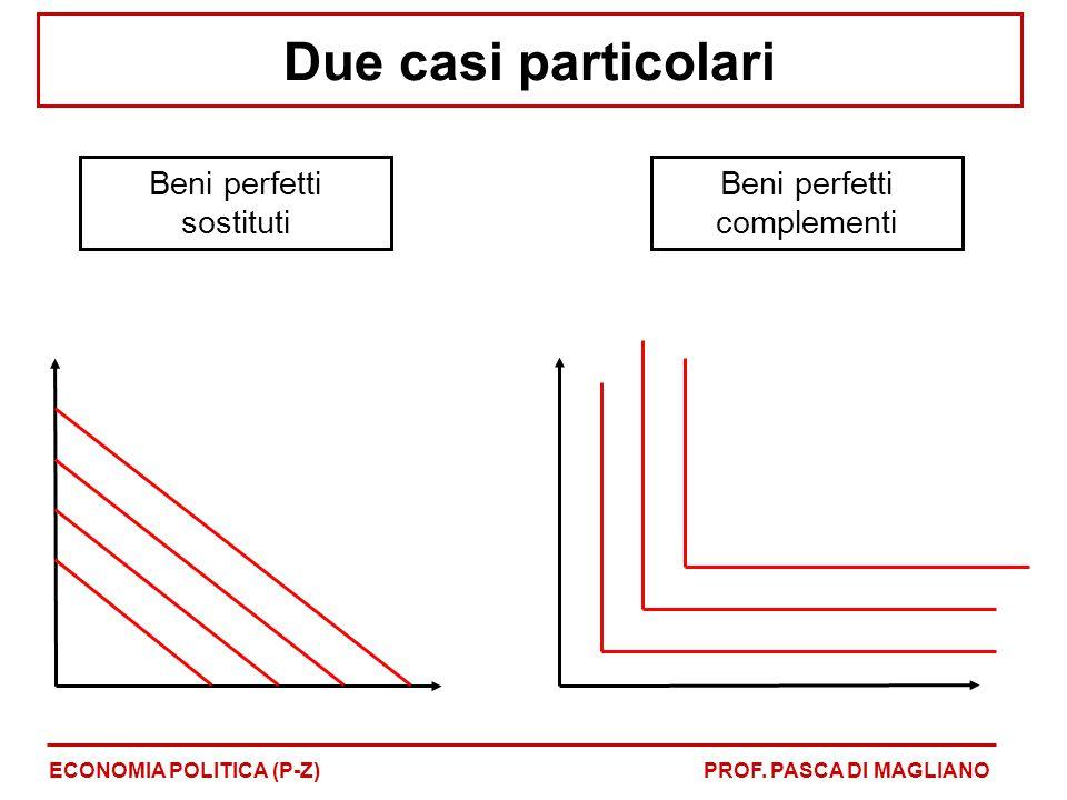 Due casi particolari ECONOMIA POLITICA (P-Z)PROF. PASCA DI MAGLIANO Beni perfetti sostituti Beni perfetti complementi