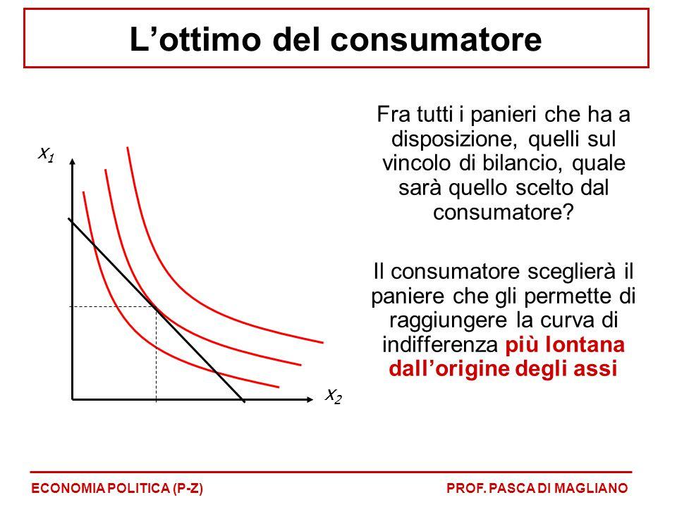 L'ottimo del consumatore Fra tutti i panieri che ha a disposizione, quelli sul vincolo di bilancio, quale sarà quello scelto dal consumatore? Il consu
