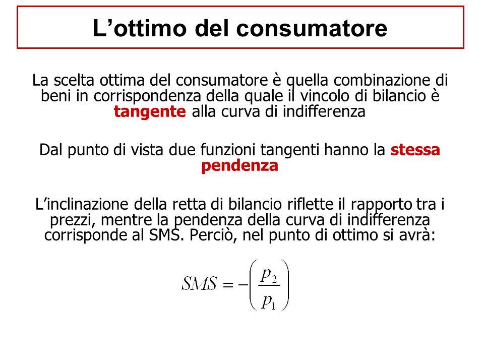 La scelta ottima del consumatore è quella combinazione di beni in corrispondenza della quale il vincolo di bilancio è tangente alla curva di indiffere