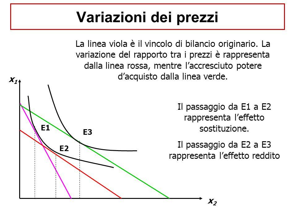 La linea viola è il vincolo di bilancio originario. La variazione del rapporto tra i prezzi è rappresenta dalla linea rossa, mentre l'accresciuto pote