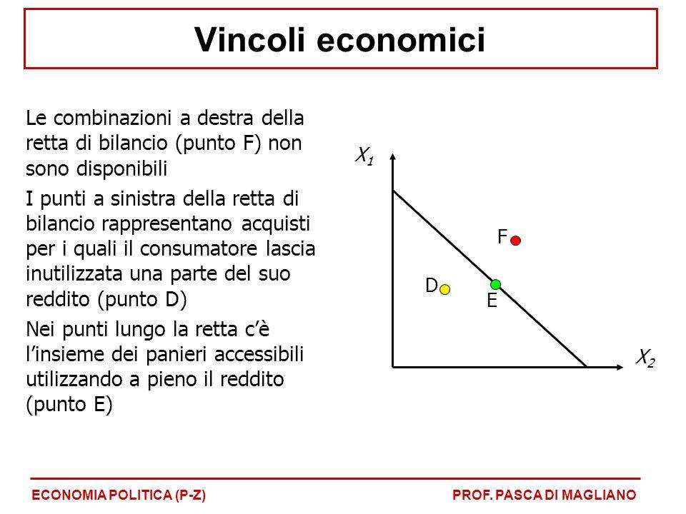 L'ottimo del consumatore Fra tutti i panieri che ha a disposizione, quelli sul vincolo di bilancio, quale sarà quello scelto dal consumatore.
