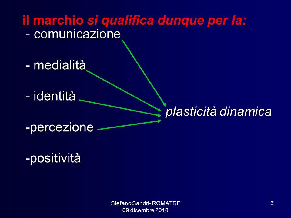 Stefano Sandri- ROMATRE 09 dicembre 2010 3 comunicazione - medialità - identità plasticità dinamica -percezione -positività - comunicazione - medialità - identità plasticità dinamica -percezione -positività il marchio si qualifica dunque per la: