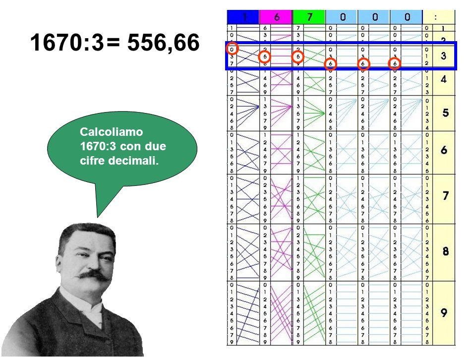 1670:3 Calcoliamo 1670:3 con due cifre decimali. = 556,66