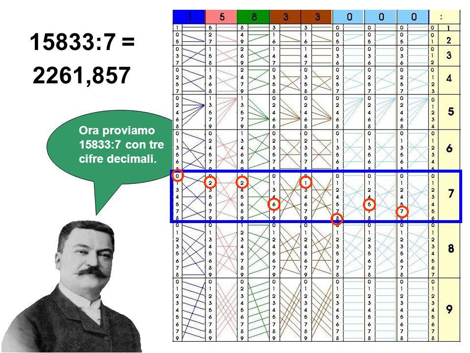 15833:7 = Ora proviamo 15833:7 con tre cifre decimali. 2261,857