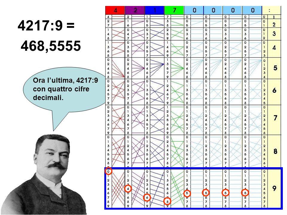 4217:9 = Ora l'ultima, 4217:9 con quattro cifre decimali. 468,5555