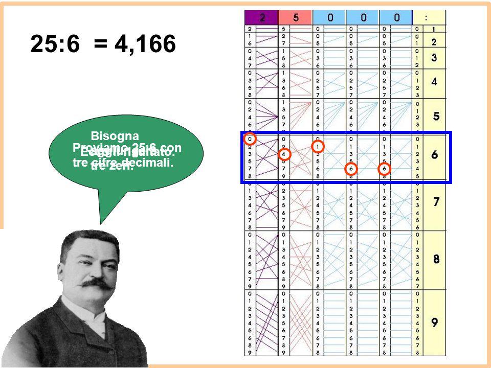 Proviamo 25:6 con tre cifre decimali. 25:6 Bisogna aggiungere tre zeri. Ecco il risultato. = 4,166