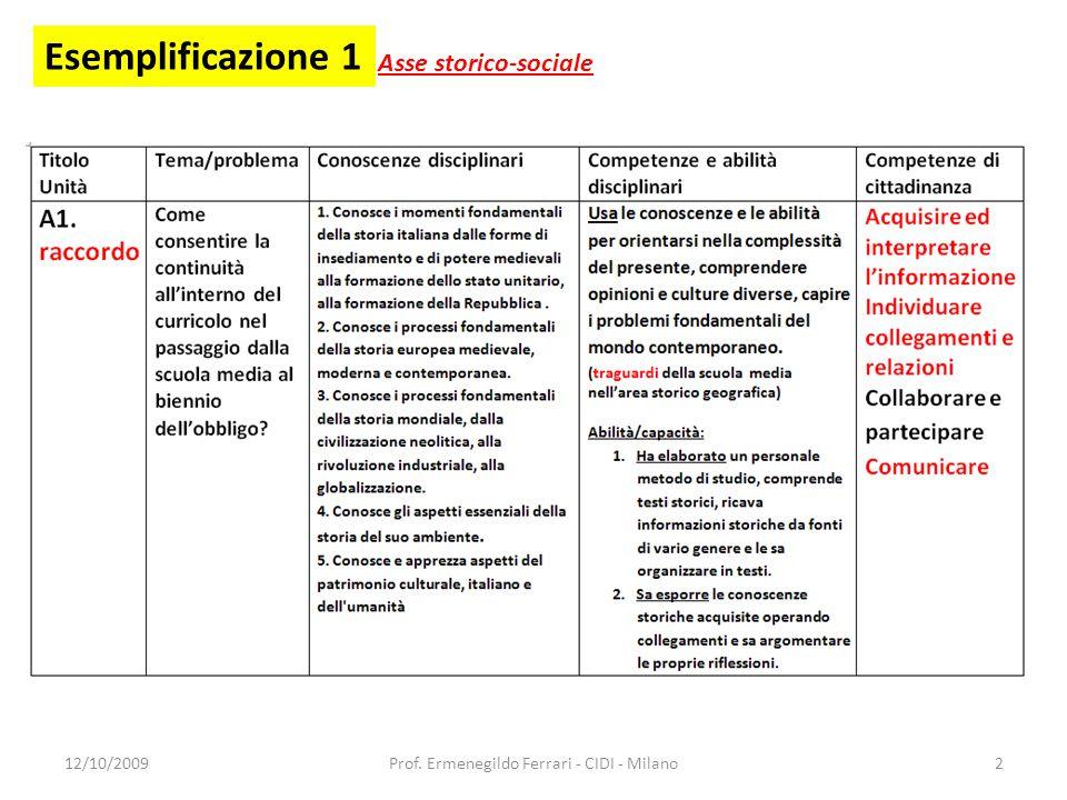 Esemplificazione 2 Asse storico-sociale 12/10/20093Prof. Ermenegildo Ferrari - CIDI - Milano