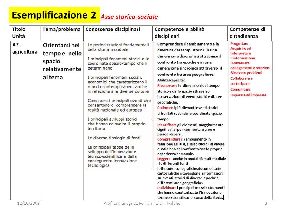 Esemplificazione 3 Asse storico-sociale 12/10/20094Prof. Ermenegildo Ferrari - CIDI - Milano