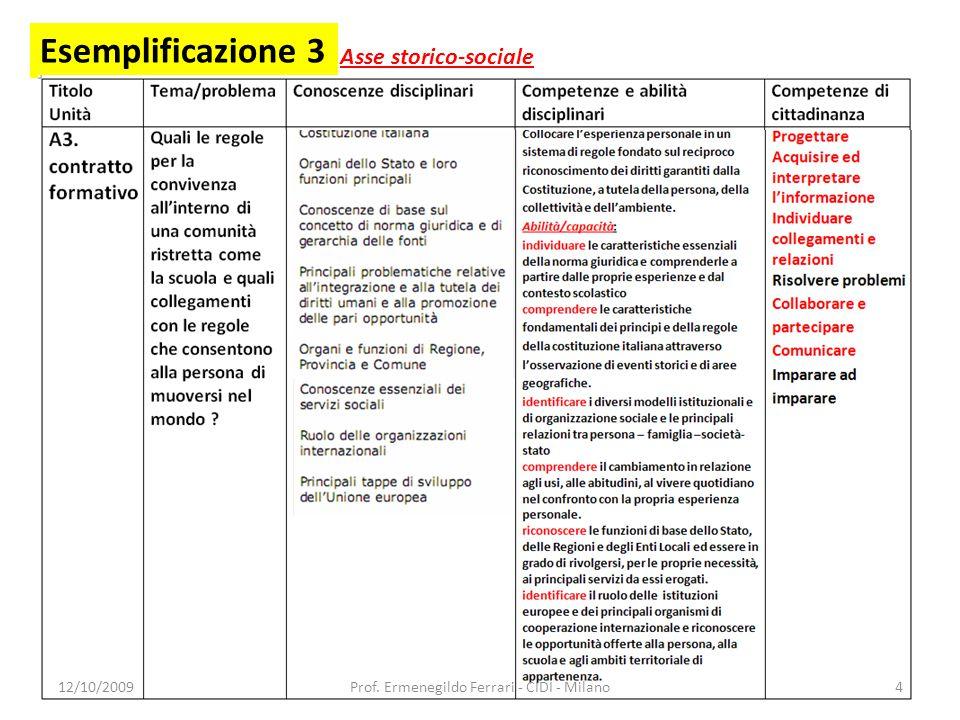 Esemplificazione 4 Asse storico-sociale 12/10/20095Prof. Ermenegildo Ferrari - CIDI - Milano