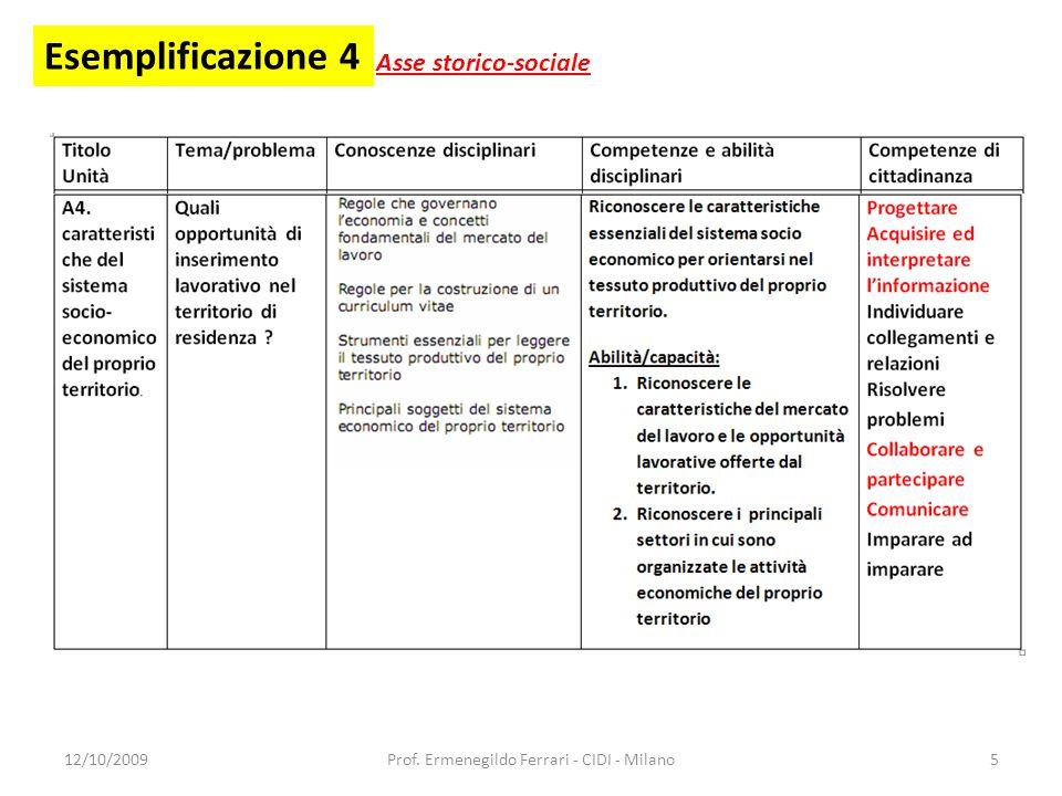 Esemplificazione 1 Asse dei linguaggi (italiano) Testo di Daniela Bertocchi Esperienza CISEM 12/10/20096Prof.