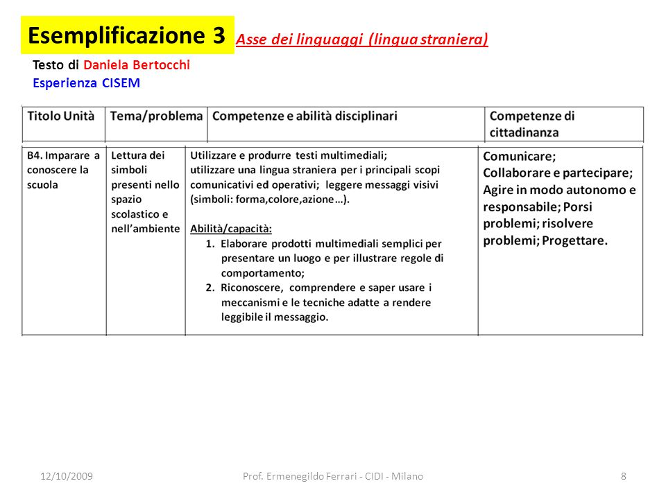 12/10/20099Prof. Ermenegildo Ferrari - CIDI - Milano