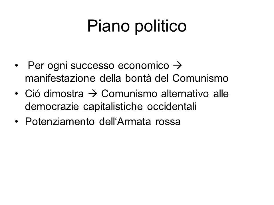Piano politico Per ogni successo economico  manifestazione della bontà del Comunismo Ció dimostra  Comunismo alternativo alle democrazie capitalisti