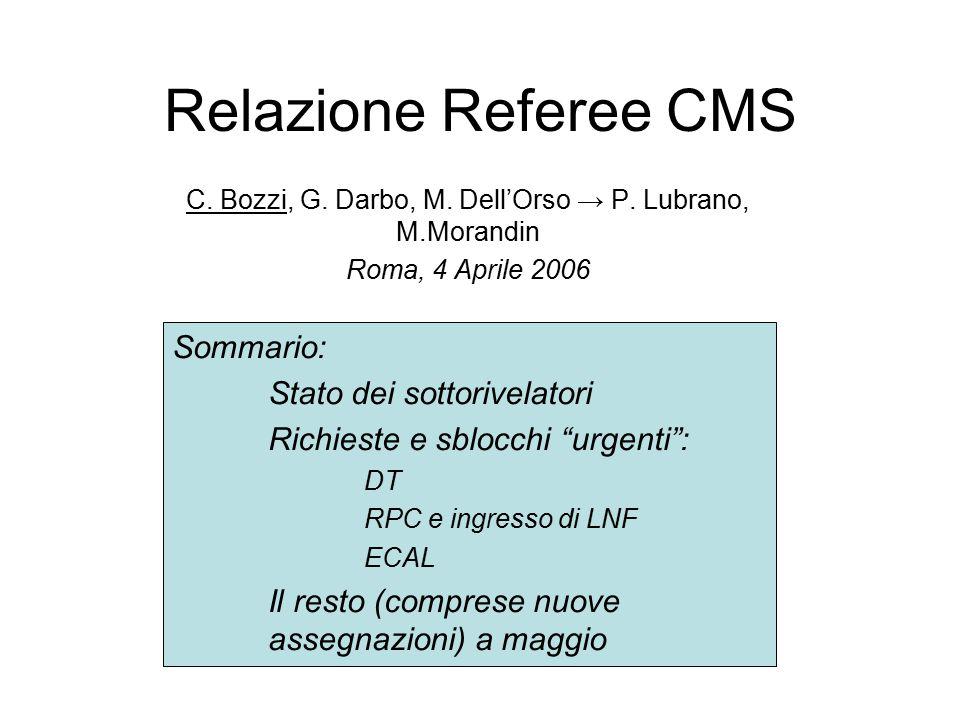 Relazione Referee CMS C. Bozzi, G. Darbo, M. Dell'Orso → P. Lubrano, M.Morandin Roma, 4 Aprile 2006 Sommario: Stato dei sottorivelatori Richieste e sb