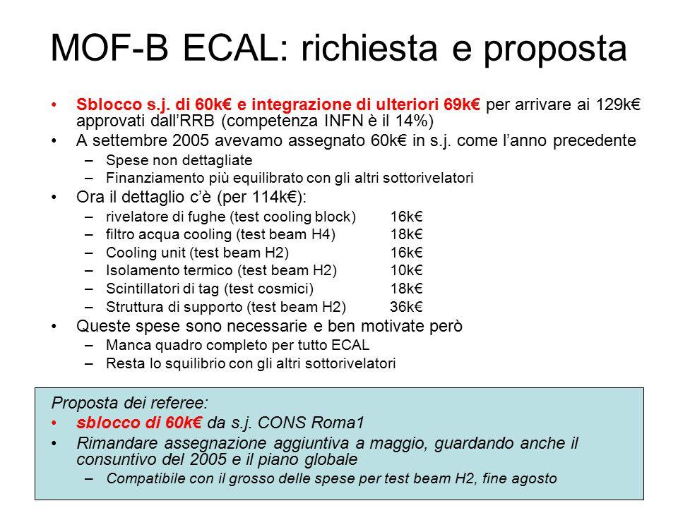 CSN1, 4/4/2006Relazione referee CMS13 MOF-B ECAL: richiesta e proposta Sblocco s.j. di 60k€ e integrazione di ulteriori 69k€ per arrivare ai 129k€ app